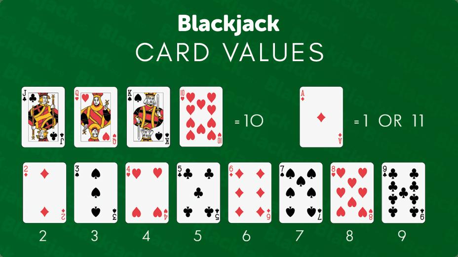 Hodnoty kariet v BlackJack